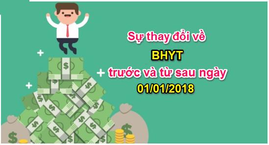 Những điều cần biết về thẻ BHYT 2018