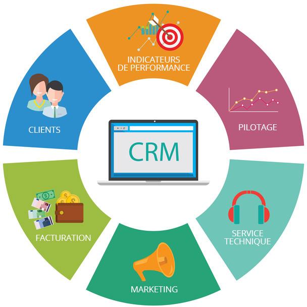 NANO-CRM: Bước tiến mới cho việc quản lý khách hàng
